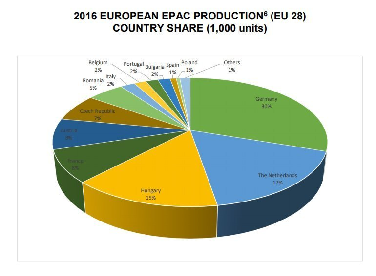 EPAC-EU-production-countries.jpg